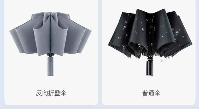 Xiaomi şemsiye üretti! İşte detaylar